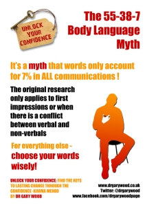 Body Language Myth: The 55% 38% 7% Rule