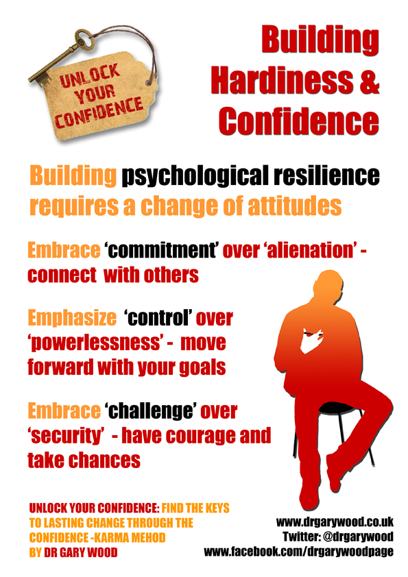 Poster: Building psychological resilence