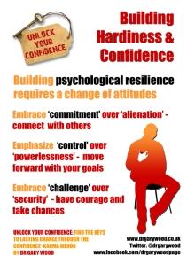 Poster: Building psychological resilence